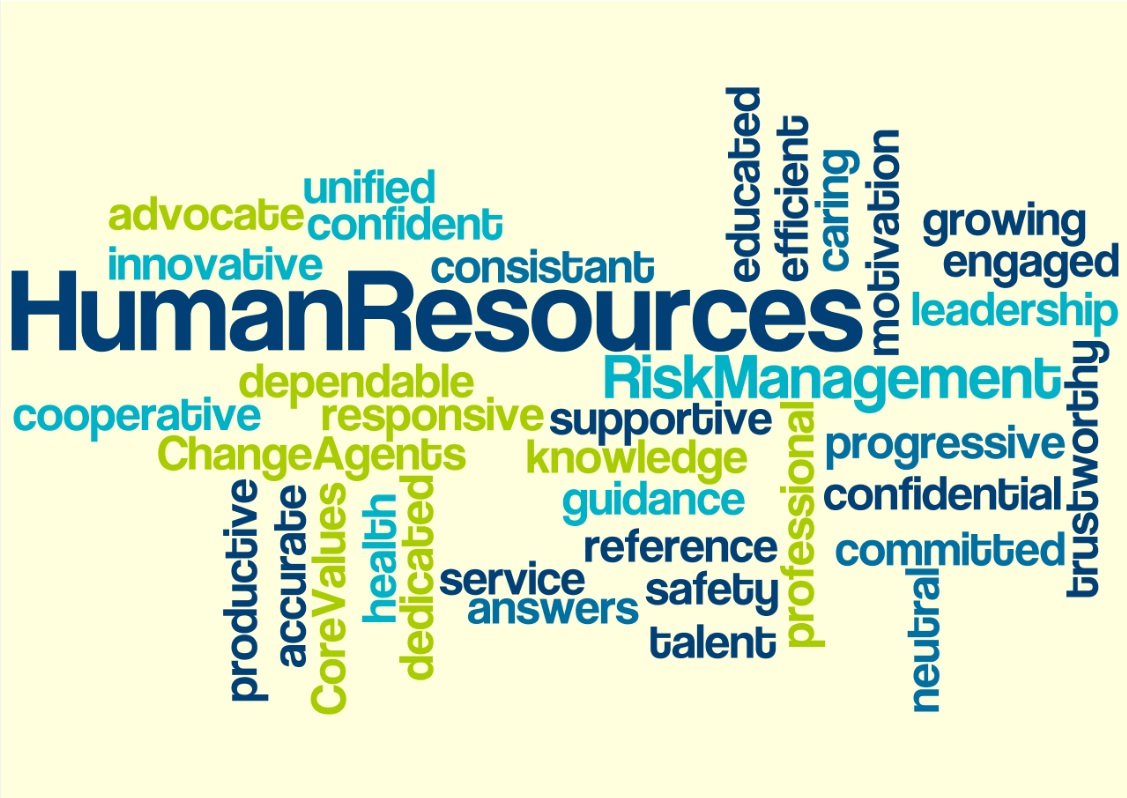 Human Resources Wordle combining different key words