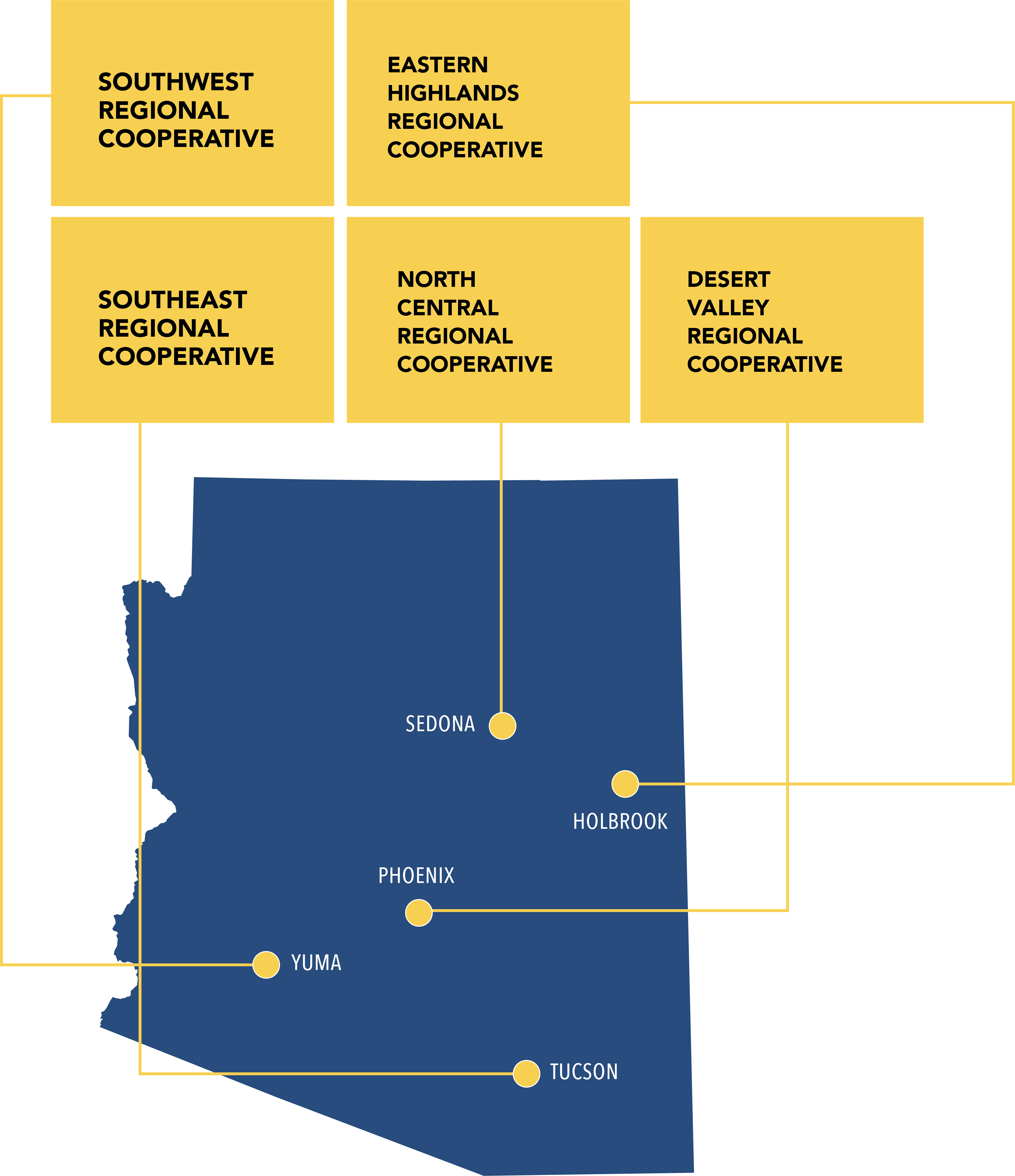 ASDB Map Graphic of cooperatives
