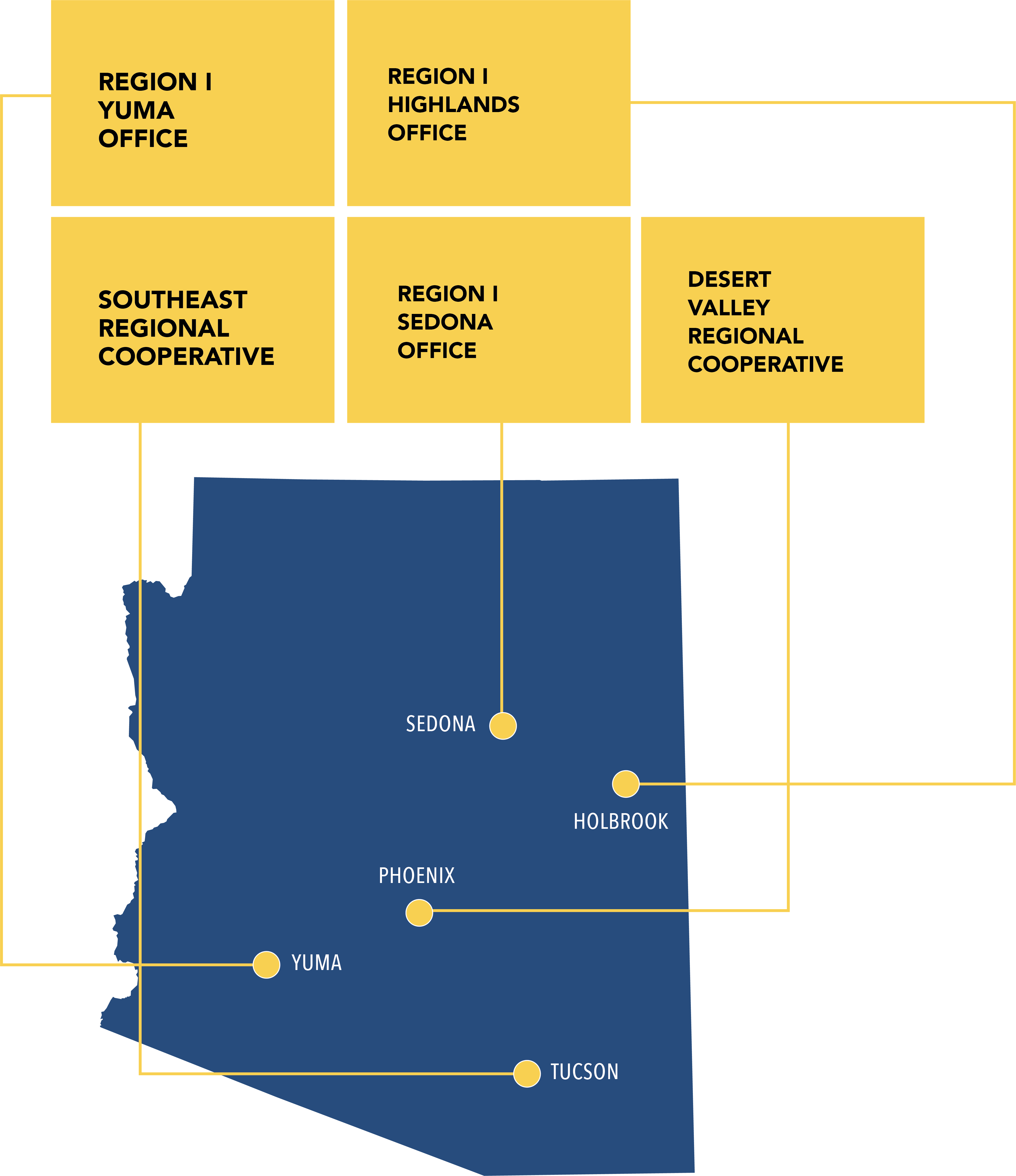map of az showing cooperative regions