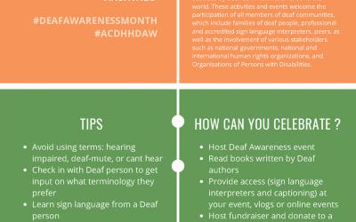 International Deaf Awareness Month